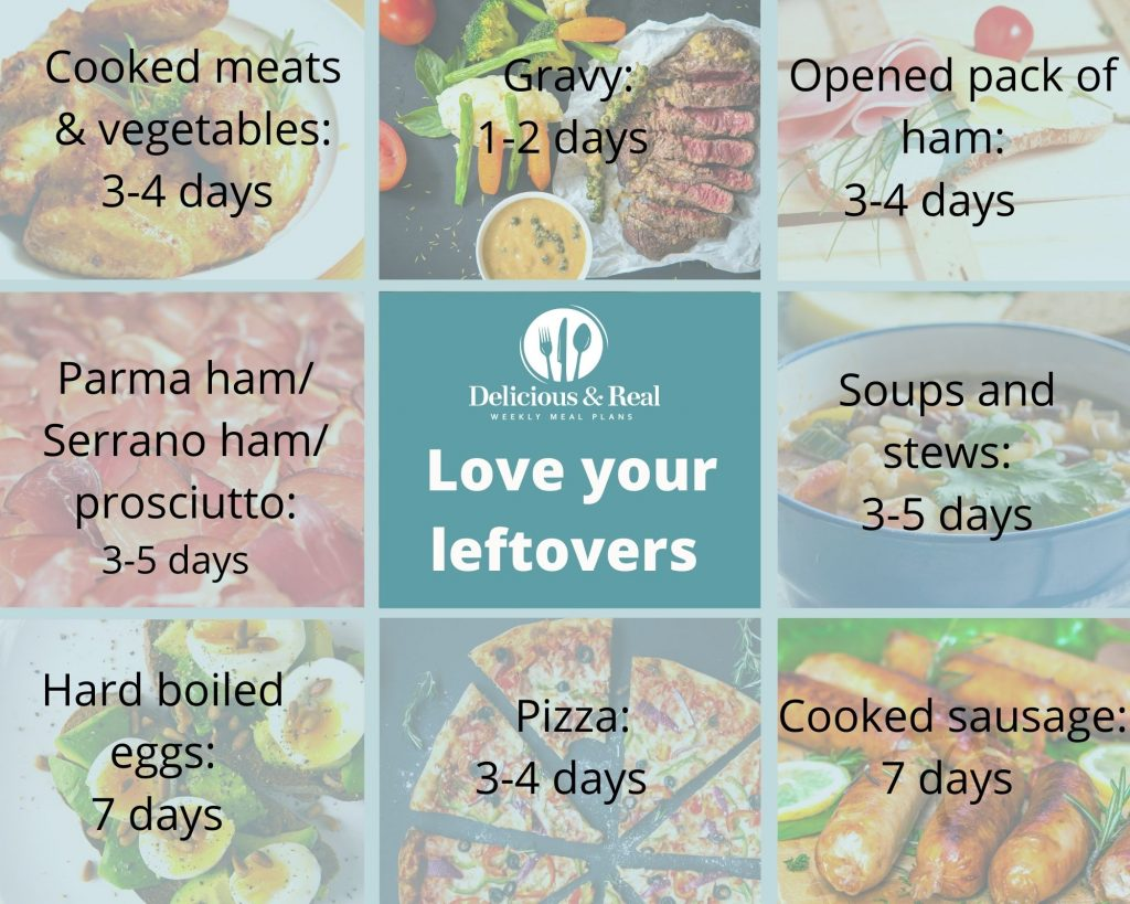Learning to love your leftovers
